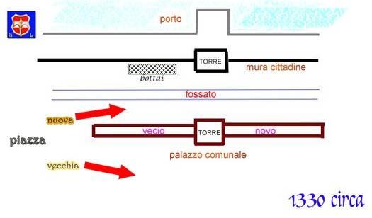 www.triestestoria