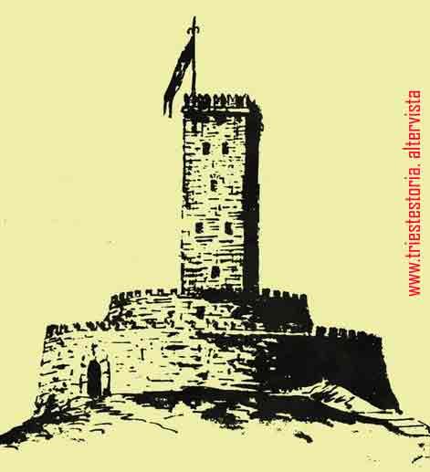 moncolano castle