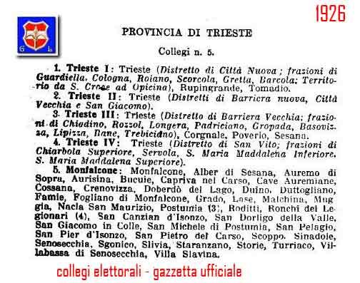 territorio 1926